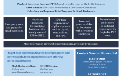 Paycheck Protection Program (PPP) – Second Forgivable Loans for Harder-Hit Businesses